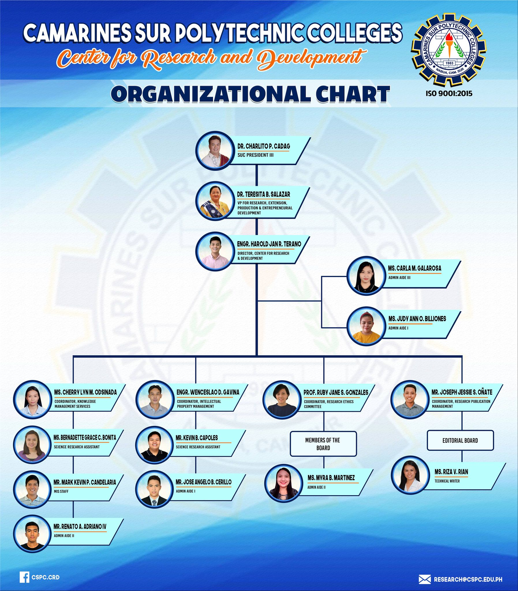 Center for Research and Development Organizational Structure